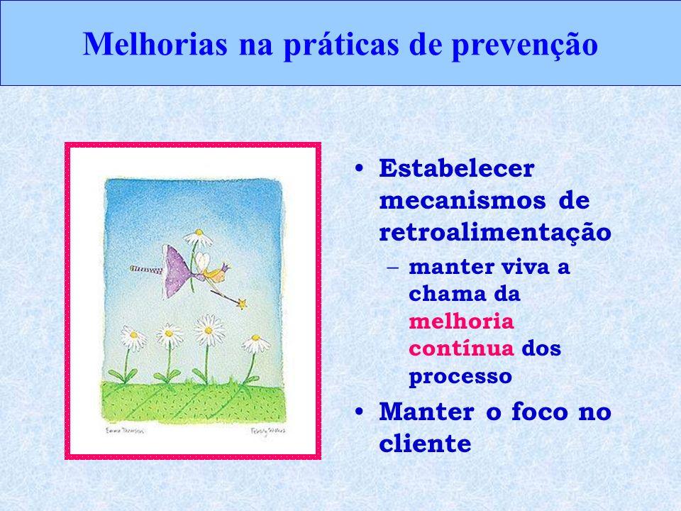 Melhorias na práticas de prevenção