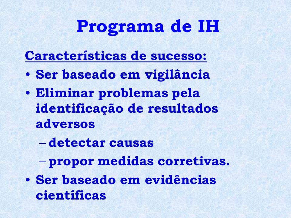 Programa de IH Características de sucesso: Ser baseado em vigilância