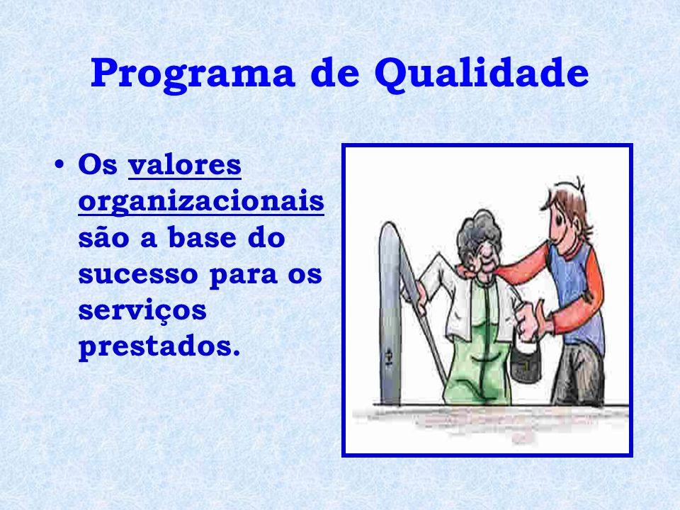 Programa de Qualidade Os valores organizacionais são a base do sucesso para os serviços prestados.