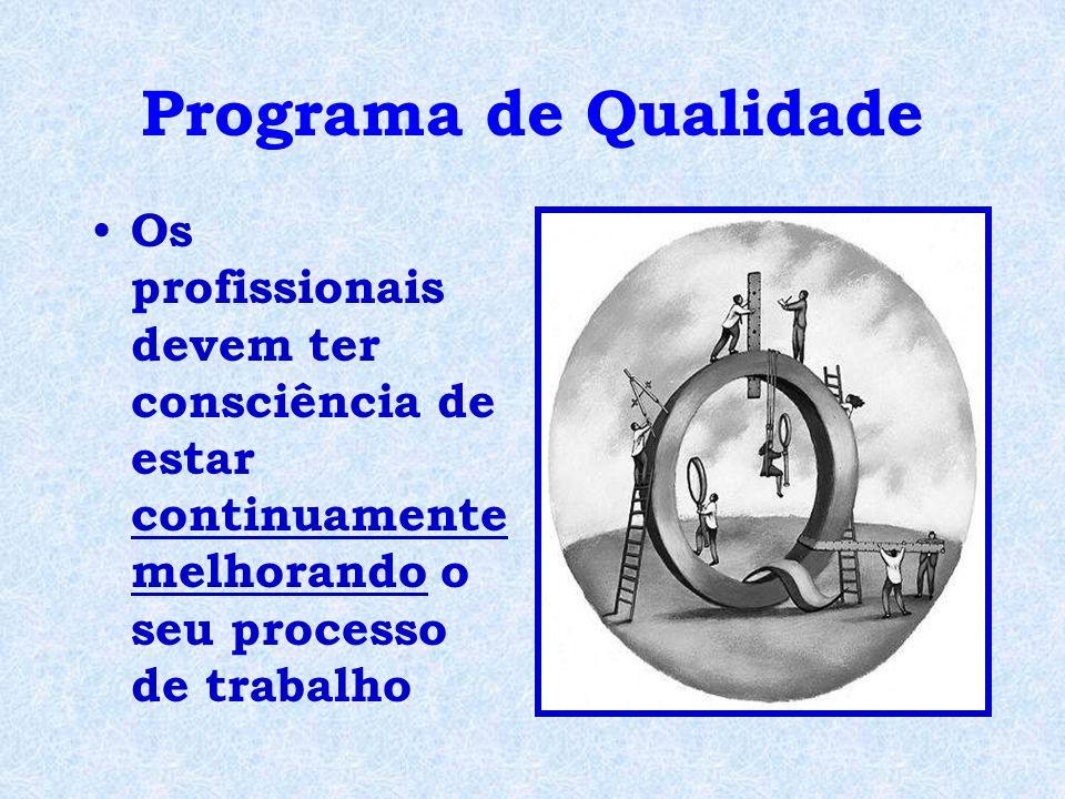Programa de Qualidade Os profissionais devem ter consciência de estar continuamente melhorando o seu processo de trabalho.