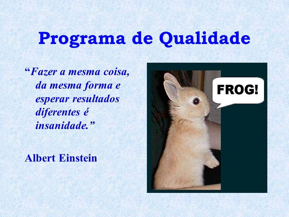 Programa de Qualidade Fazer a mesma coisa, da mesma forma e esperar resultados diferentes é insanidade.