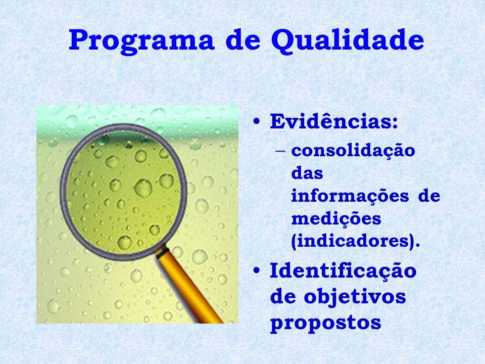 Programa de Qualidade Evidências: Identificação de objetivos propostos