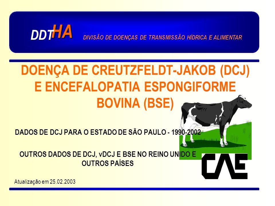 HA DDT. DIVISÃO DE DOENÇAS DE TRANSMISSÃO HÍDRICA E ALIMENTAR. DOENÇA DE CREUTZFELDT-JAKOB (DCJ) E ENCEFALOPATIA ESPONGIFORME BOVINA (BSE)