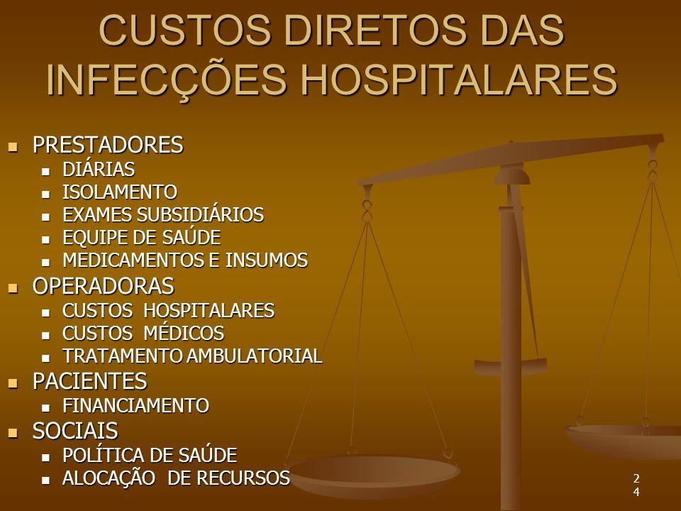 CUSTOS DIRETOS DAS INFECÇÕES HOSPITALARES