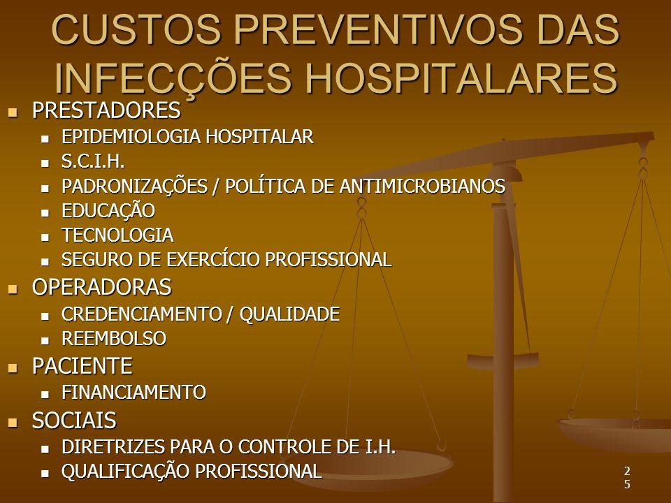 CUSTOS PREVENTIVOS DAS INFECÇÕES HOSPITALARES