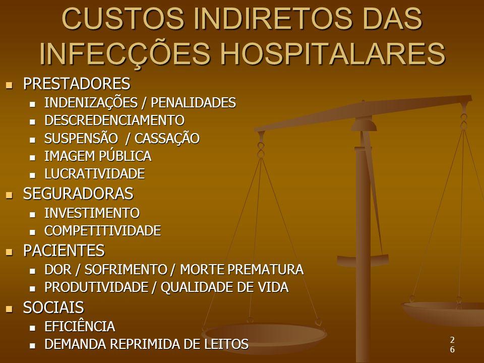 CUSTOS INDIRETOS DAS INFECÇÕES HOSPITALARES