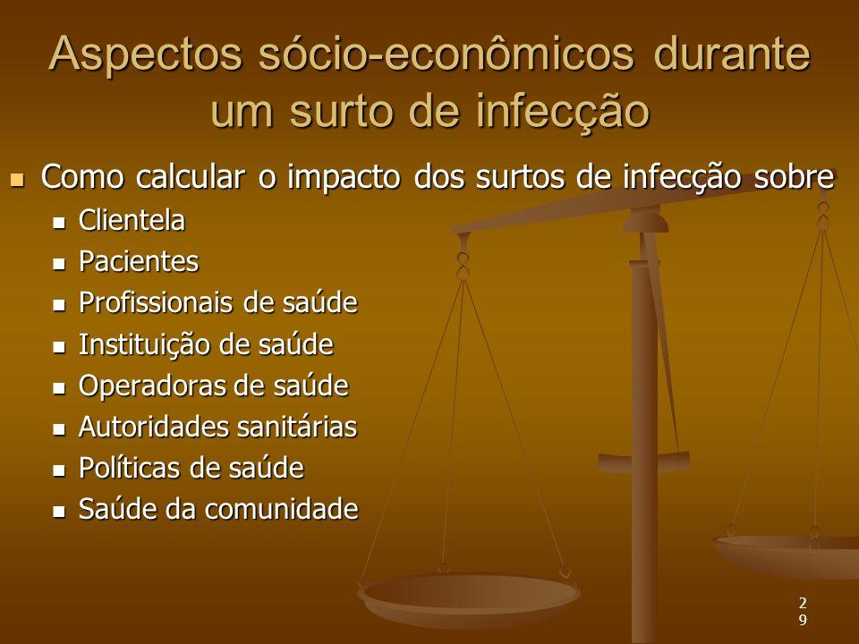 Aspectos sócio-econômicos durante um surto de infecção