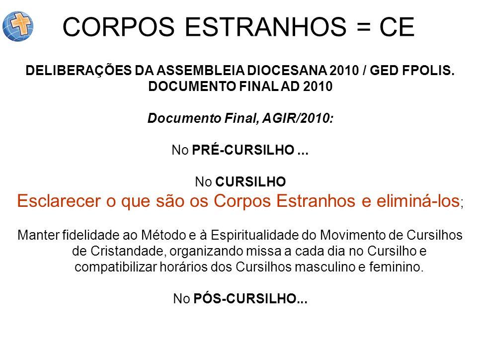 CORPOS ESTRANHOS = CE DELIBERAÇÕES DA ASSEMBLEIA DIOCESANA 2010 / GED FPOLIS. DOCUMENTO FINAL AD 2010.