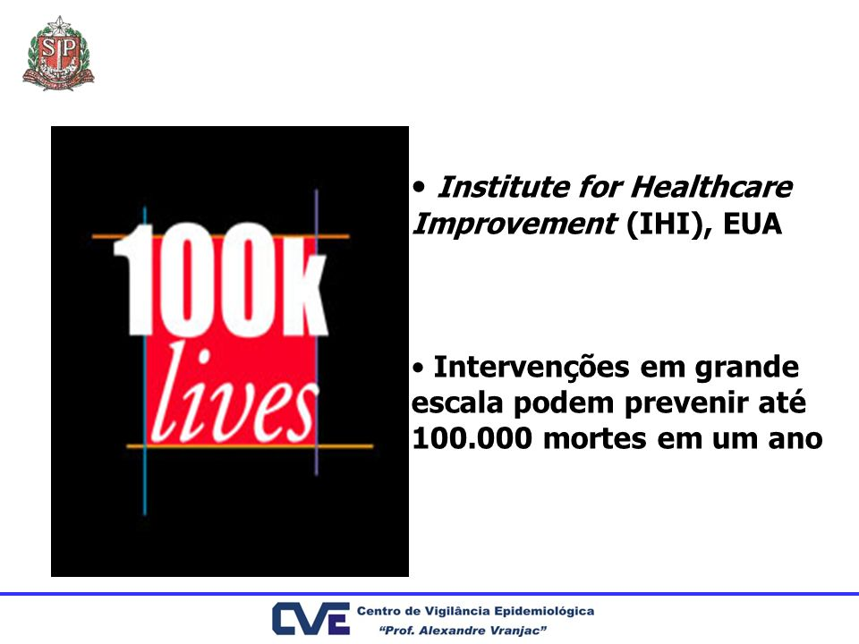 Institute for Healthcare Improvement (IHI), EUA