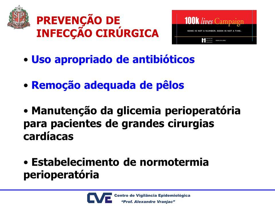PREVENÇÃO DE INFECÇÃO CIRÚRGICA