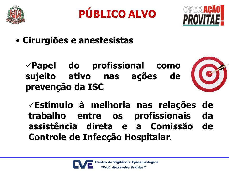 Cirurgiões e anestesistas