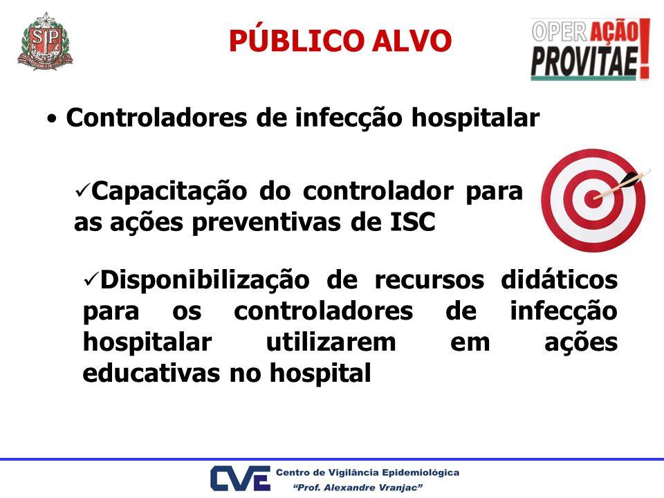 Controladores de infecção hospitalar