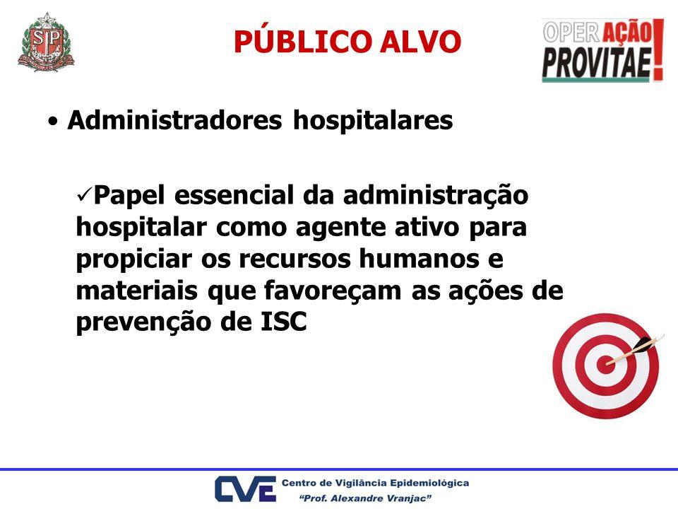 Administradores hospitalares