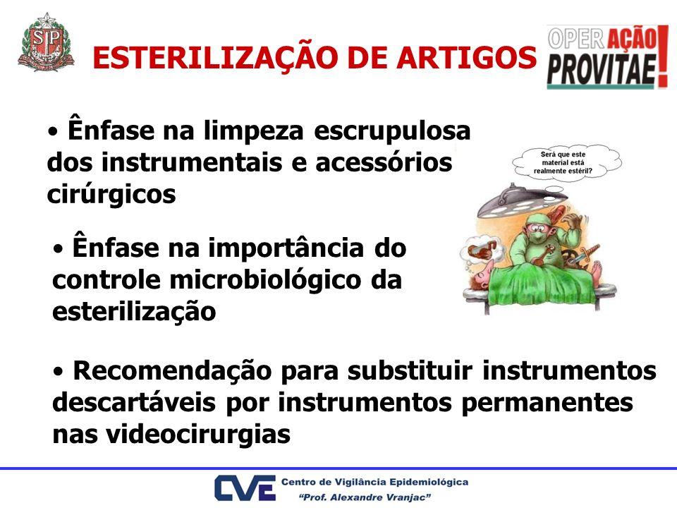 ESTERILIZAÇÃO DE ARTIGOS