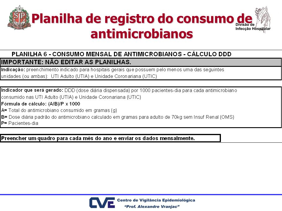 Planilha de registro do consumo de antimicrobianos