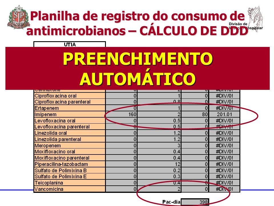 Planilha de registro do consumo de antimicrobianos – CÁLCULO DE DDD