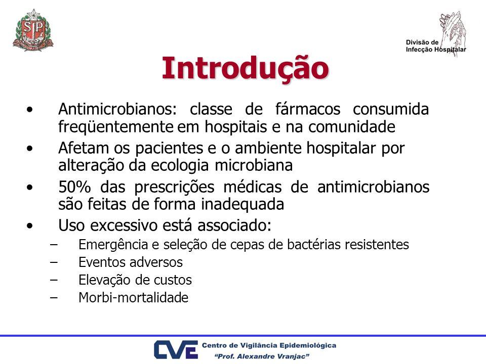 Introdução Antimicrobianos: classe de fármacos consumida freqüentemente em hospitais e na comunidade.