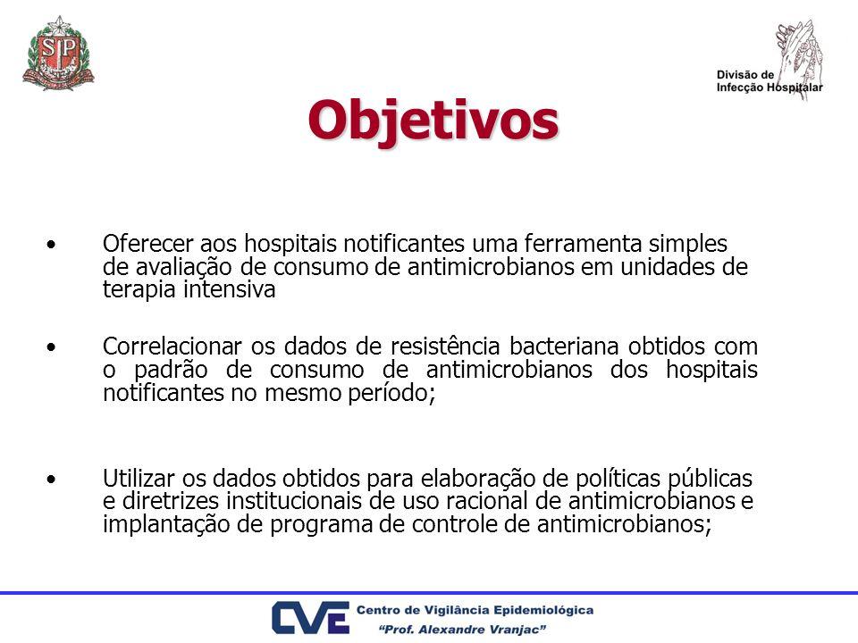 ObjetivosOferecer aos hospitais notificantes uma ferramenta simples de avaliação de consumo de antimicrobianos em unidades de terapia intensiva.