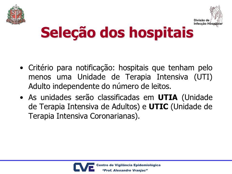 Seleção dos hospitais