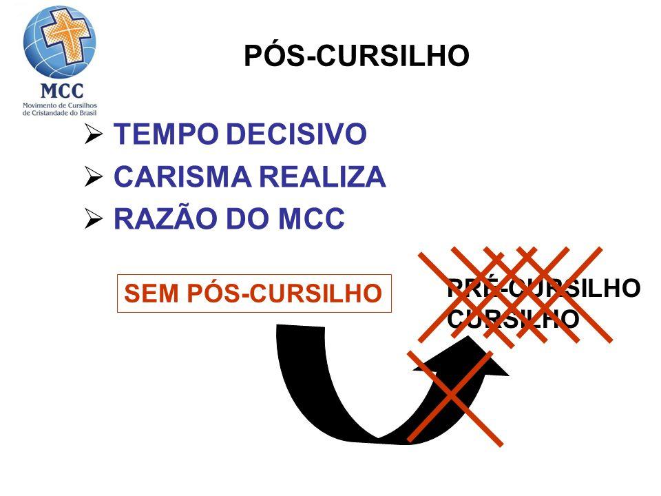 TEMPO DECISIVO CARISMA REALIZA RAZÃO DO MCC
