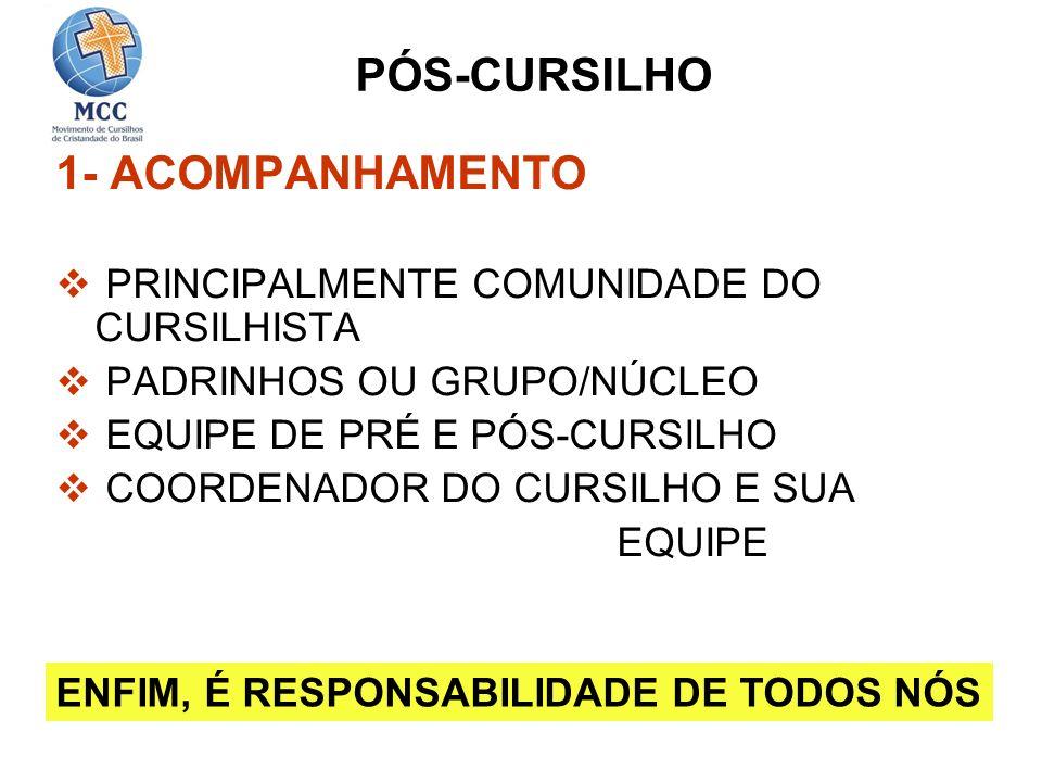 PÓS-CURSILHO 1- ACOMPANHAMENTO