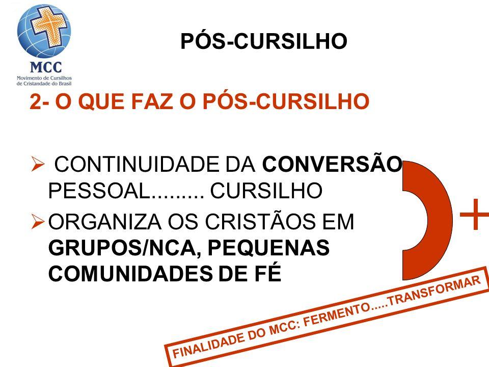 2- O QUE FAZ O PÓS-CURSILHO