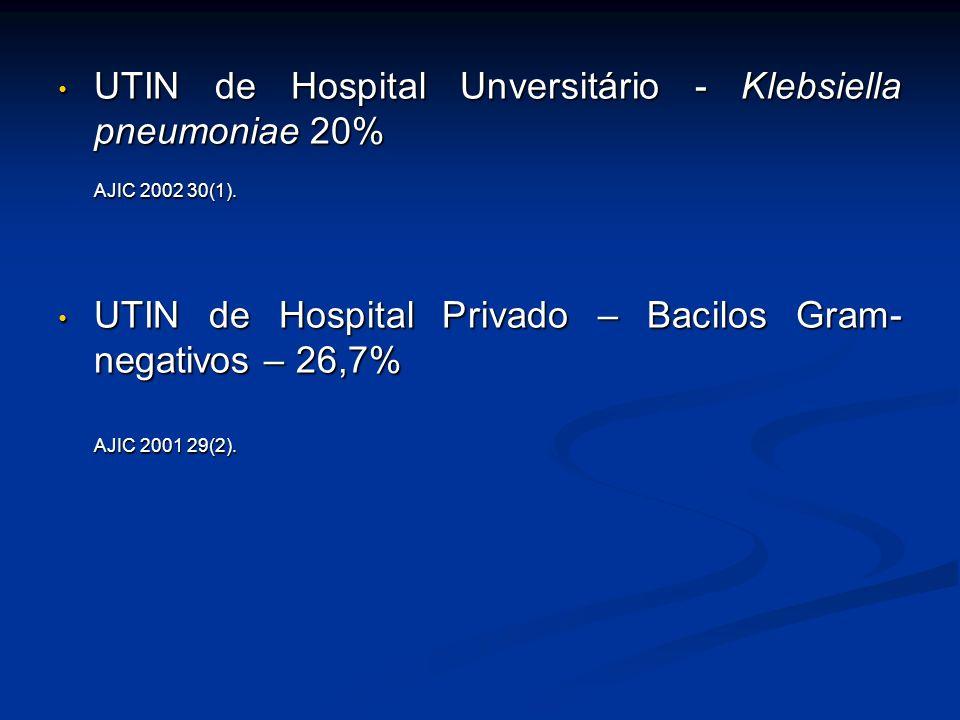 UTIN de Hospital Unversitário - Klebsiella pneumoniae 20%