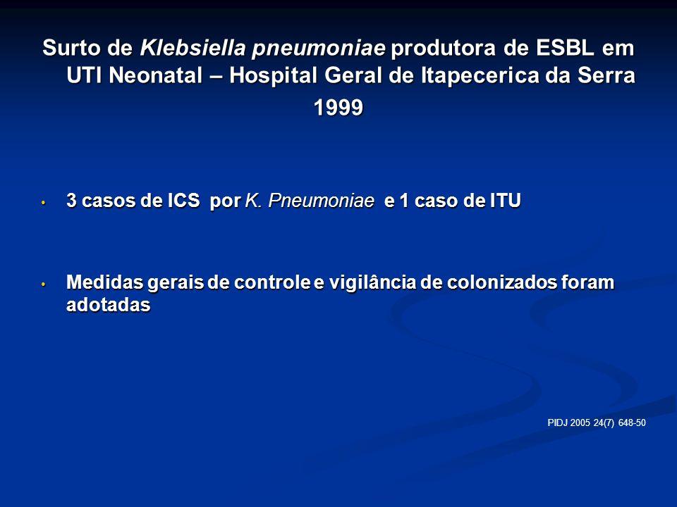Surto de Klebsiella pneumoniae produtora de ESBL em UTI Neonatal – Hospital Geral de Itapecerica da Serra