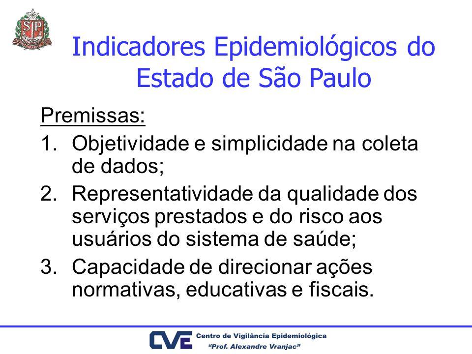 Indicadores Epidemiológicos do Estado de São Paulo