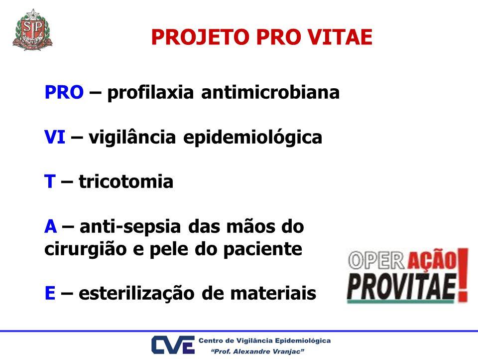 PROJETO PRO VITAE PRO – profilaxia antimicrobiana