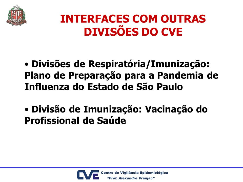 INTERFACES COM OUTRAS DIVISÕES DO CVE