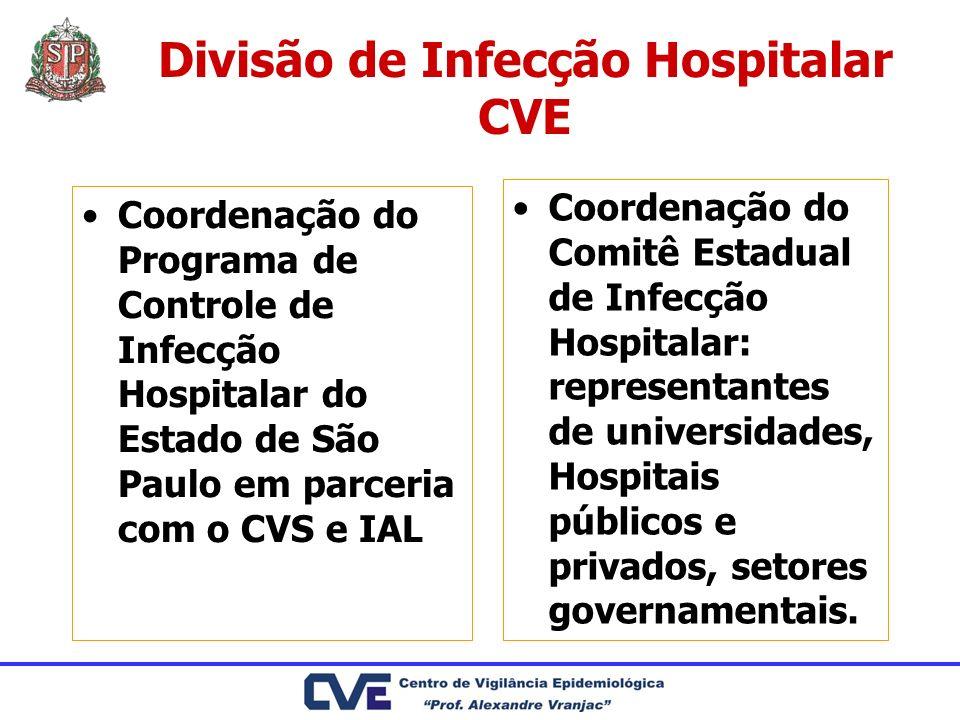 Divisão de Infecção Hospitalar CVE