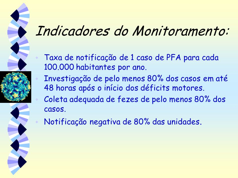 Indicadores do Monitoramento: