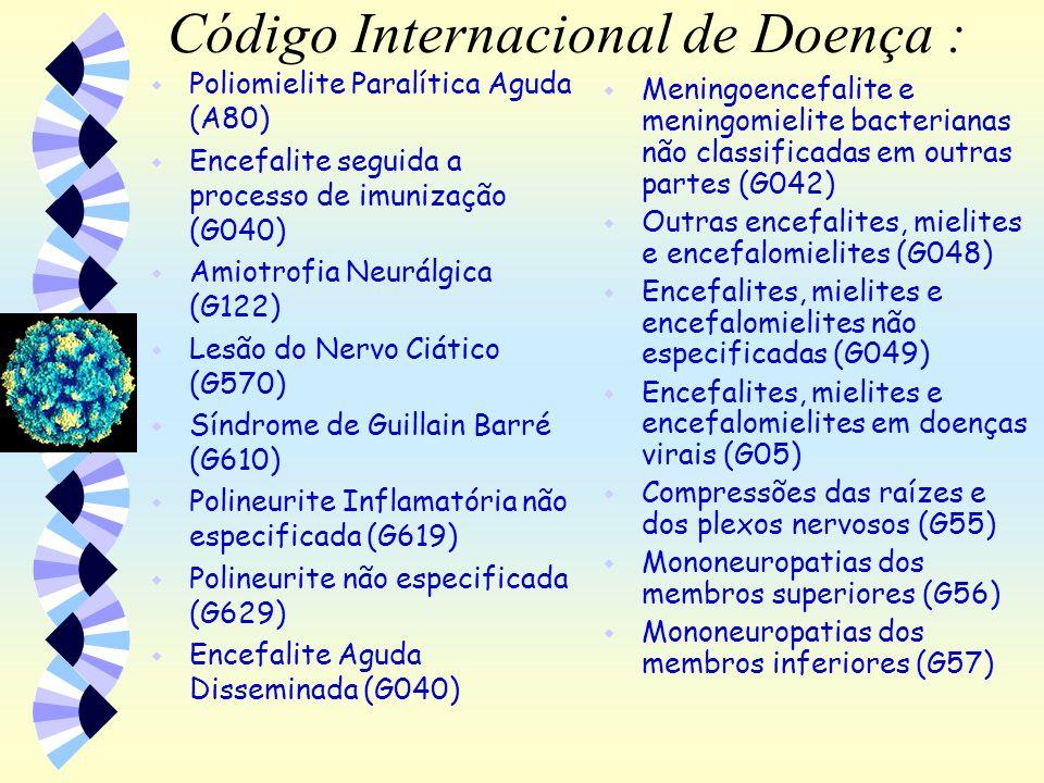 Código Internacional de Doença :