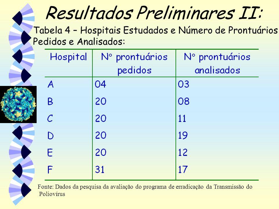 Resultados Preliminares II: