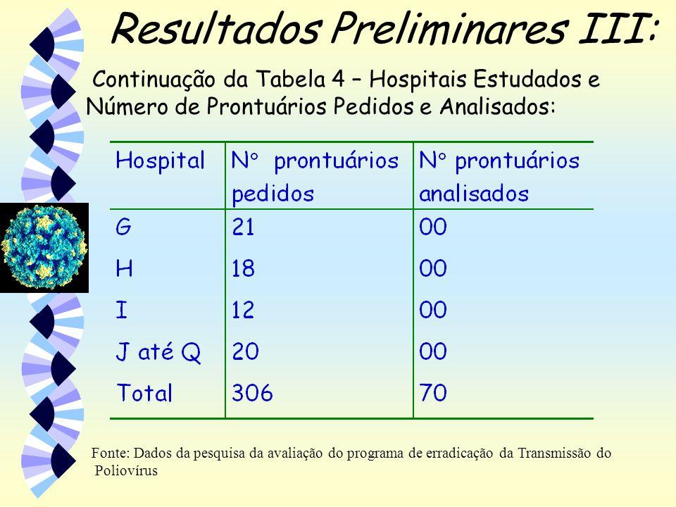 Resultados Preliminares III: