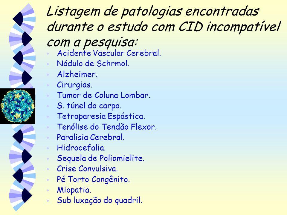 Listagem de patologias encontradas durante o estudo com CID incompatível com a pesquisa: