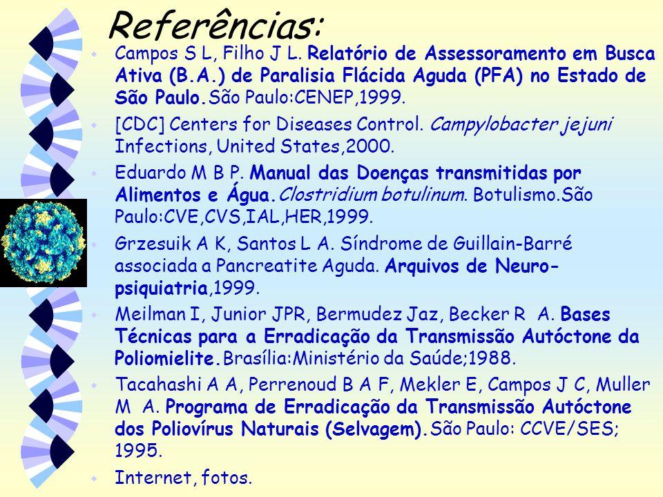Referências: