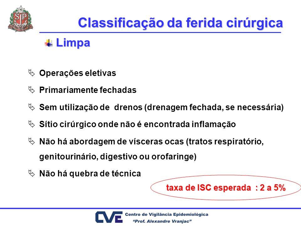 Classificação da ferida cirúrgica taxa de ISC esperada : 2 a 5%