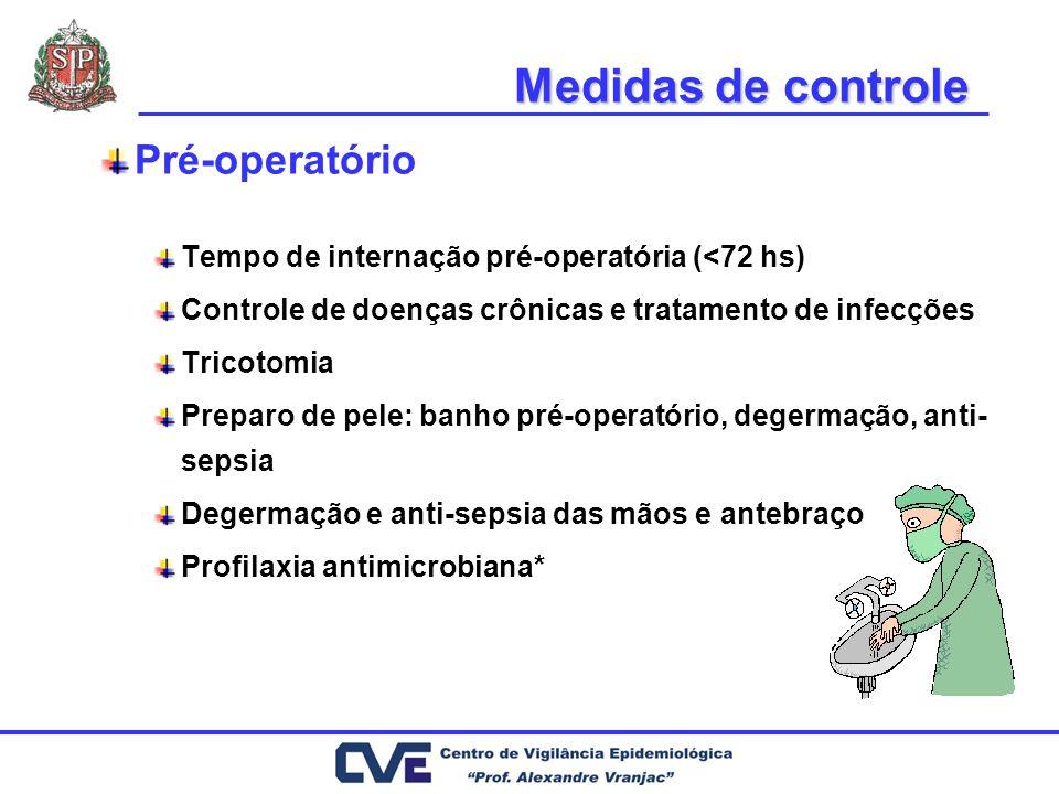 Medidas de controle Pré-operatório