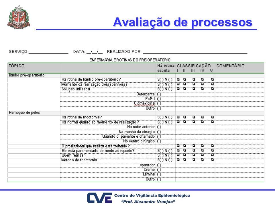 Avaliação de processos