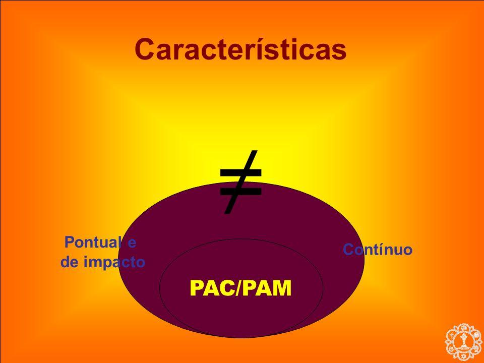 Características ≠ Serviço Pontual e de impacto PAC/PAM Contínuo
