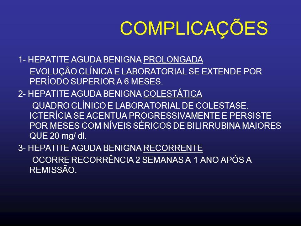 COMPLICAÇÕES 1- HEPATITE AGUDA BENIGNA PROLONGADA