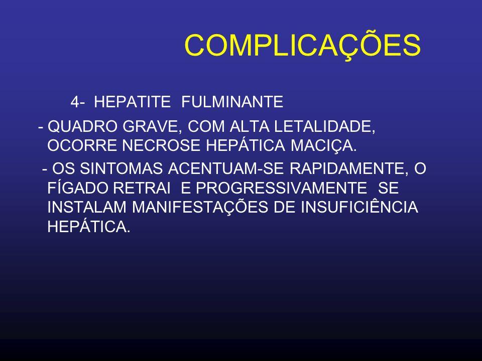 COMPLICAÇÕES 4- HEPATITE FULMINANTE