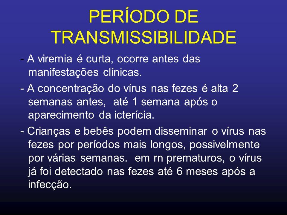 PERÍODO DE TRANSMISSIBILIDADE