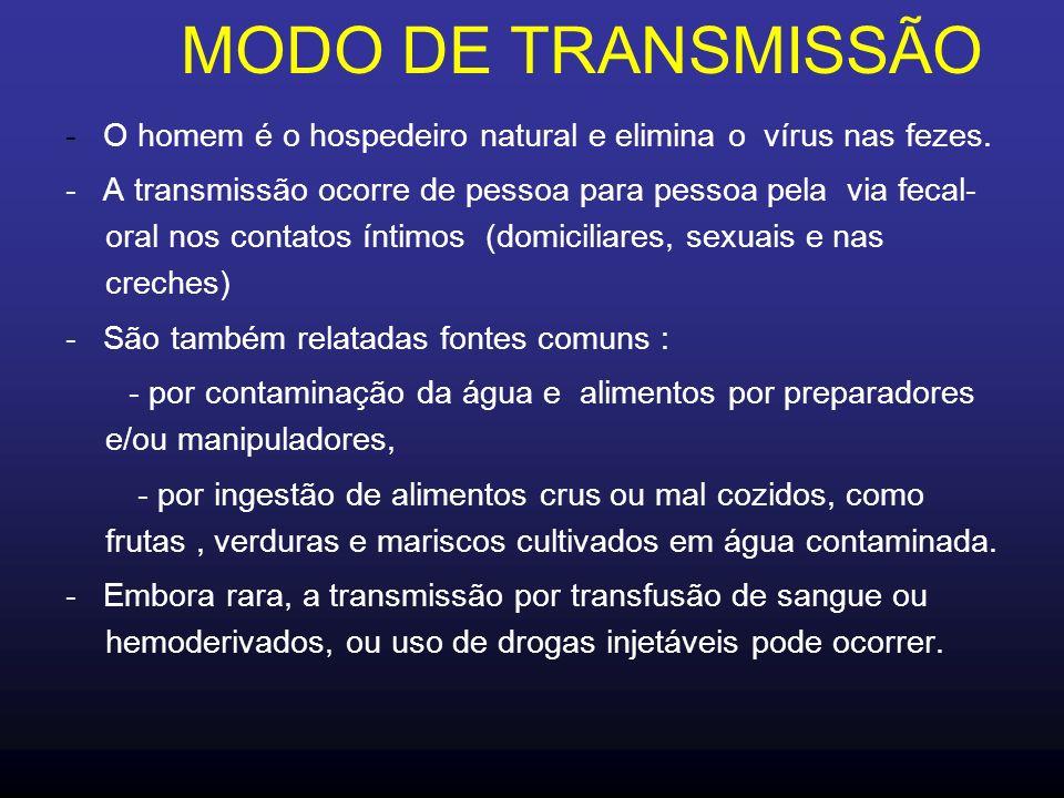 MODO DE TRANSMISSÃO- O homem é o hospedeiro natural e elimina o vírus nas fezes.