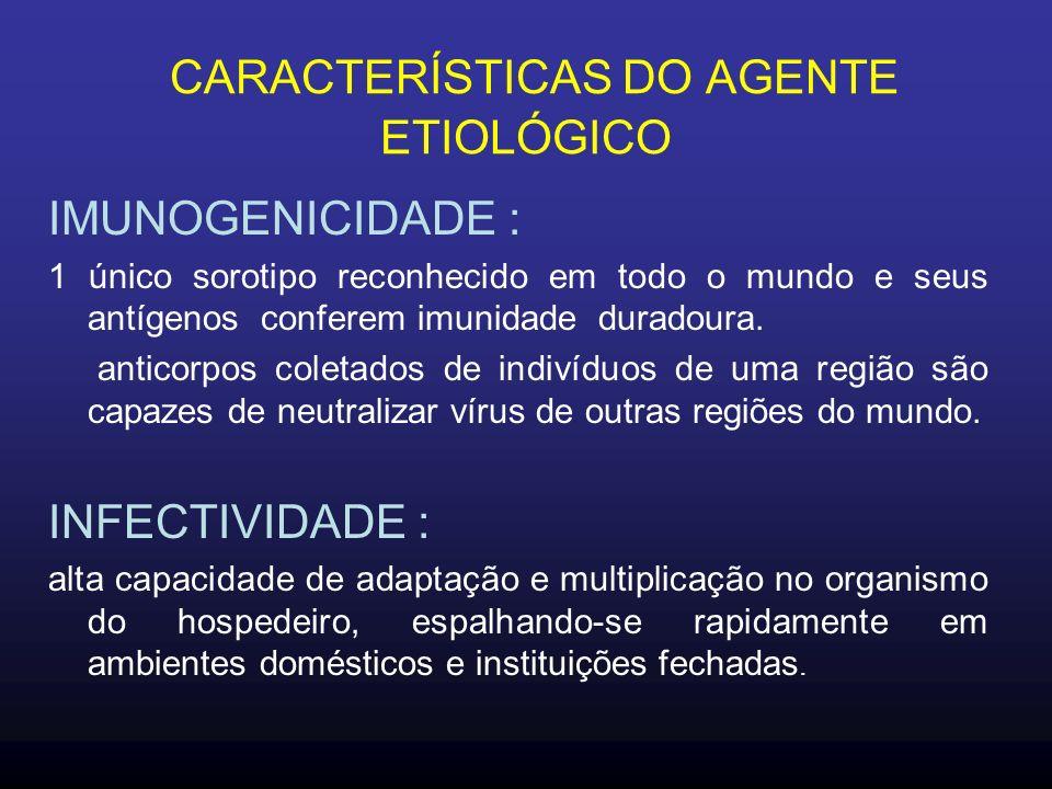 CARACTERÍSTICAS DO AGENTE ETIOLÓGICO