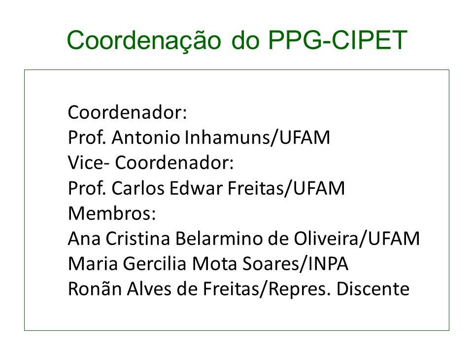 Coordenação do PPG-CIPET