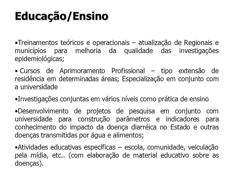 Educação/Ensino