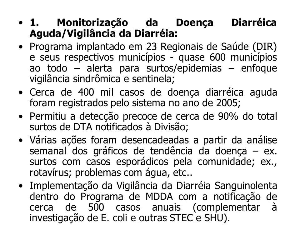 1. Monitorização da Doença Diarréica Aguda/Vigilância da Diarréia: